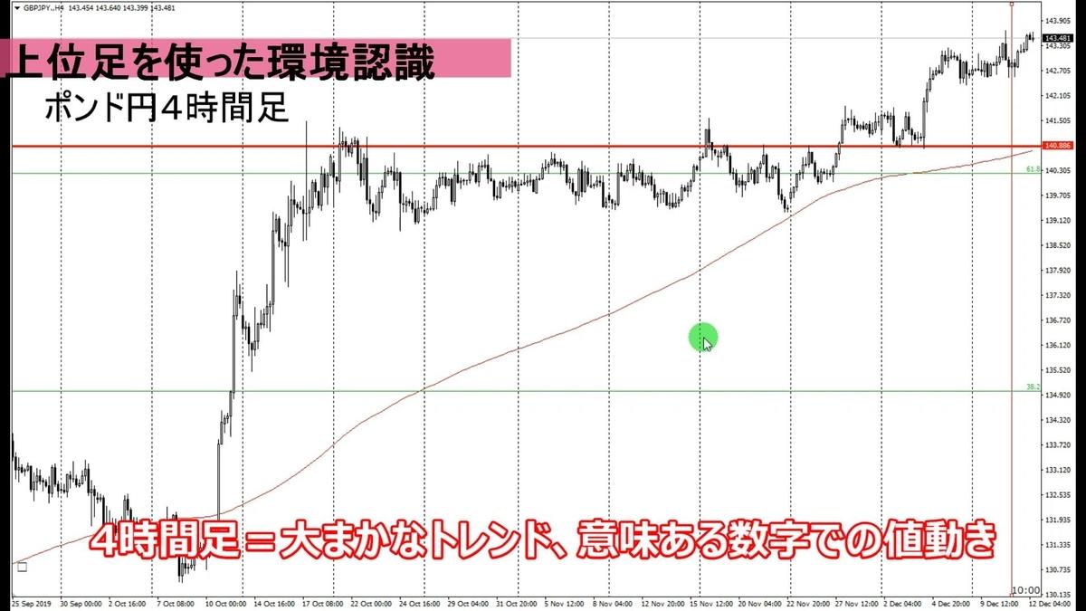 f:id:aoyama_aoyama:20191214204553j:plain