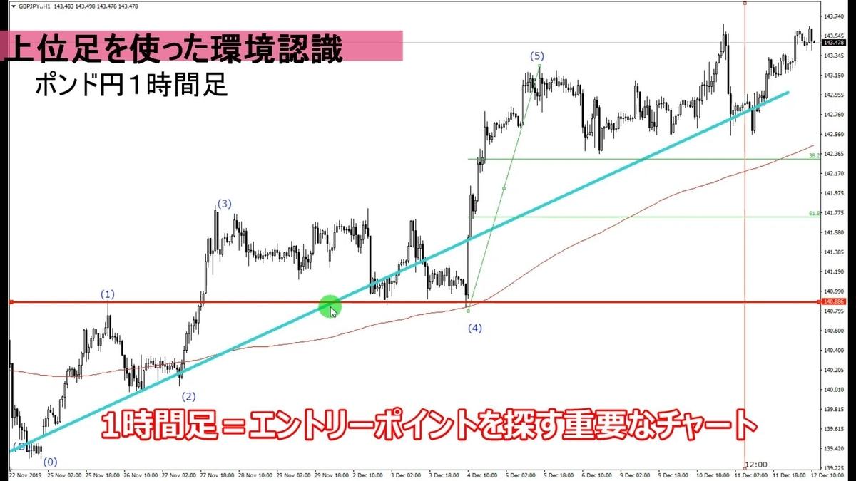 f:id:aoyama_aoyama:20191214204607j:plain
