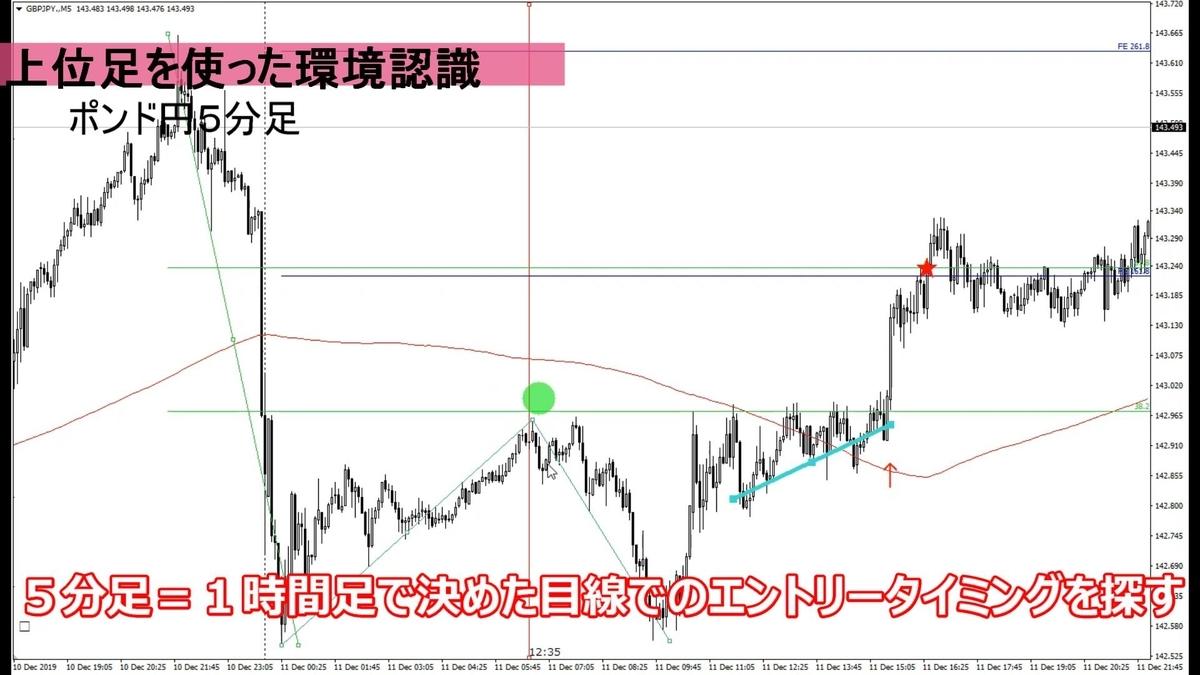 f:id:aoyama_aoyama:20191214204620j:plain