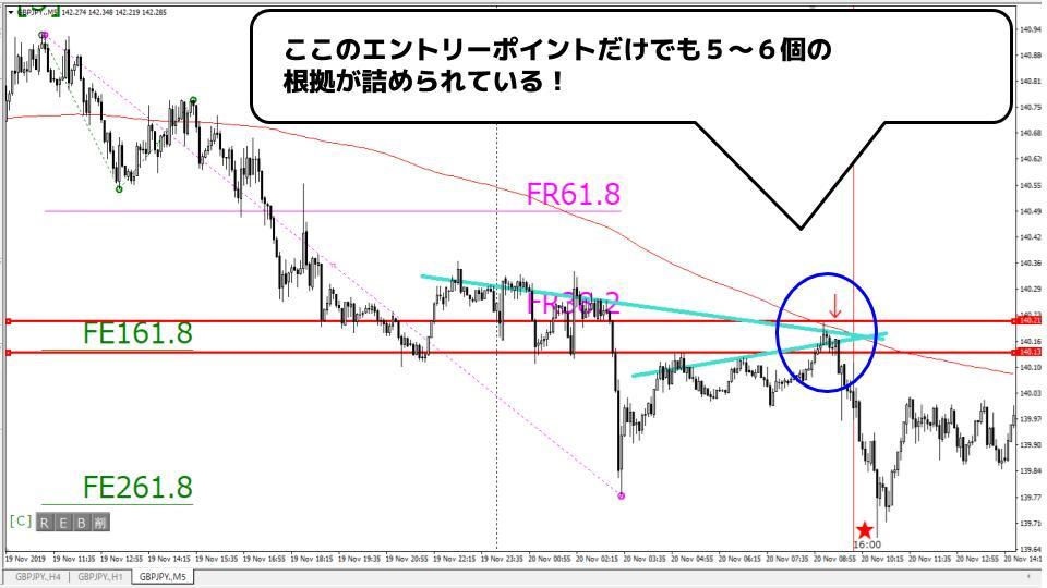 f:id:aoyama_aoyama:20191223002509j:plain