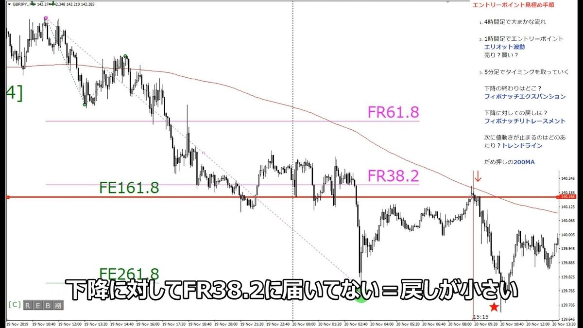 f:id:aoyama_aoyama:20191223004336j:plain