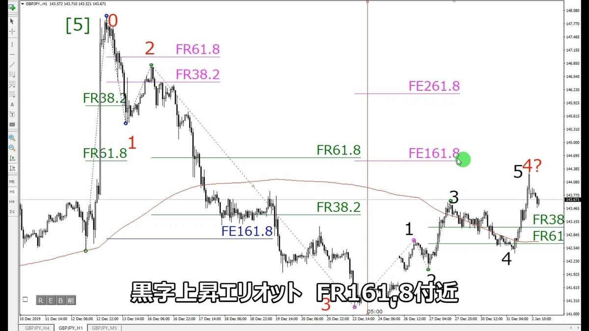 f:id:aoyama_aoyama:20200103010520j:plain