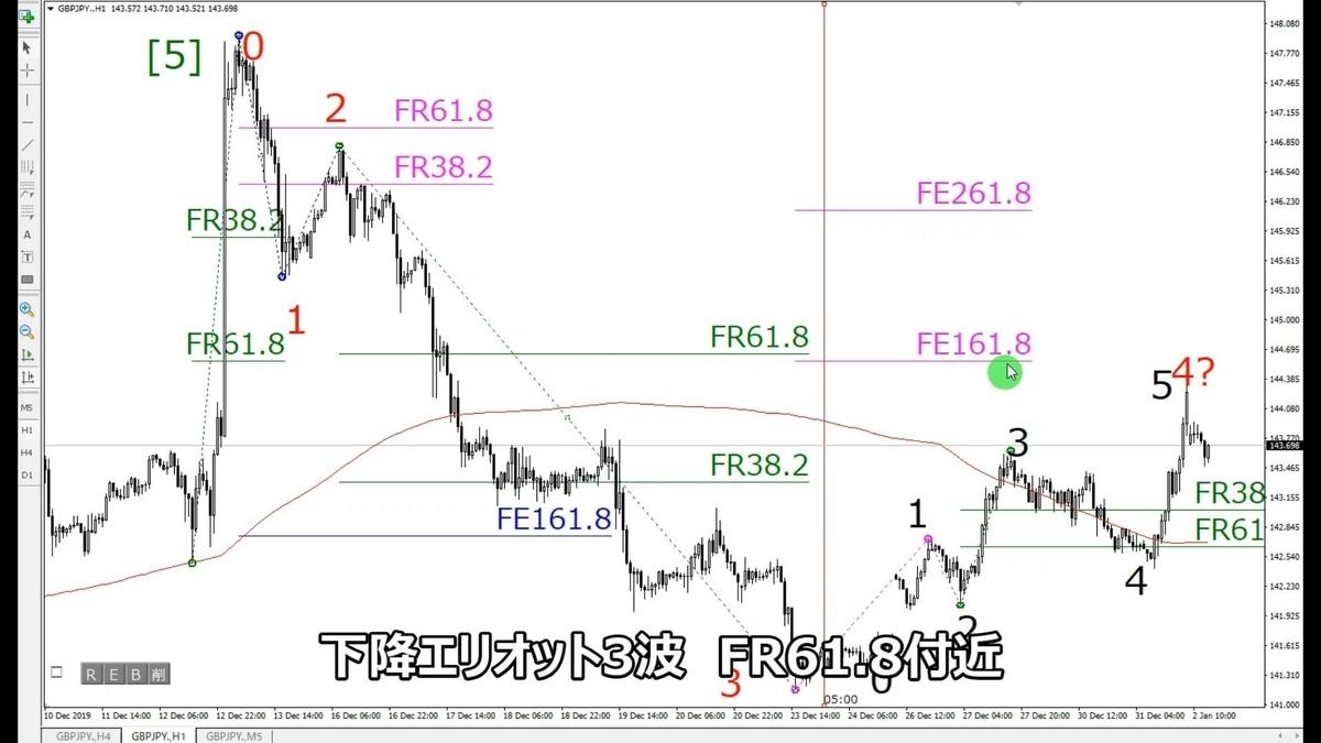 f:id:aoyama_aoyama:20200103010652j:plain