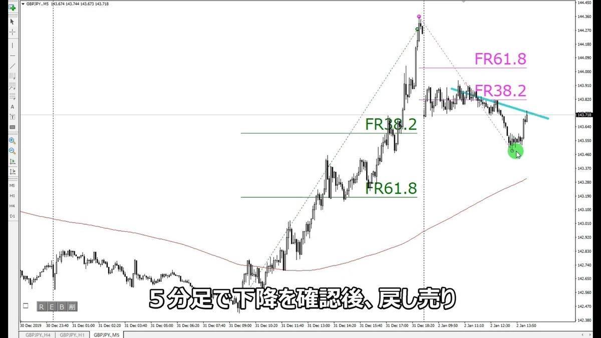 f:id:aoyama_aoyama:20200103010930j:plain