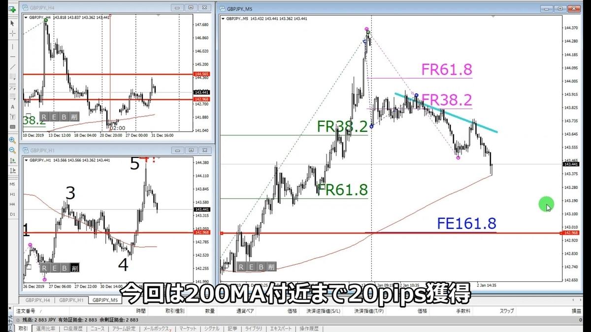 f:id:aoyama_aoyama:20200103012147j:plain