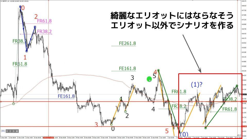 f:id:aoyama_aoyama:20200117151452j:plain