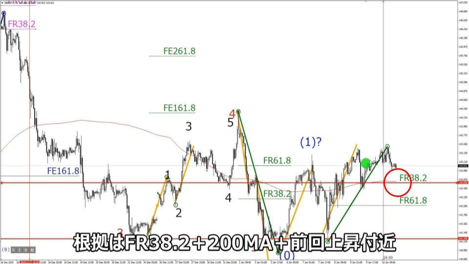 f:id:aoyama_aoyama:20200117151731j:plain