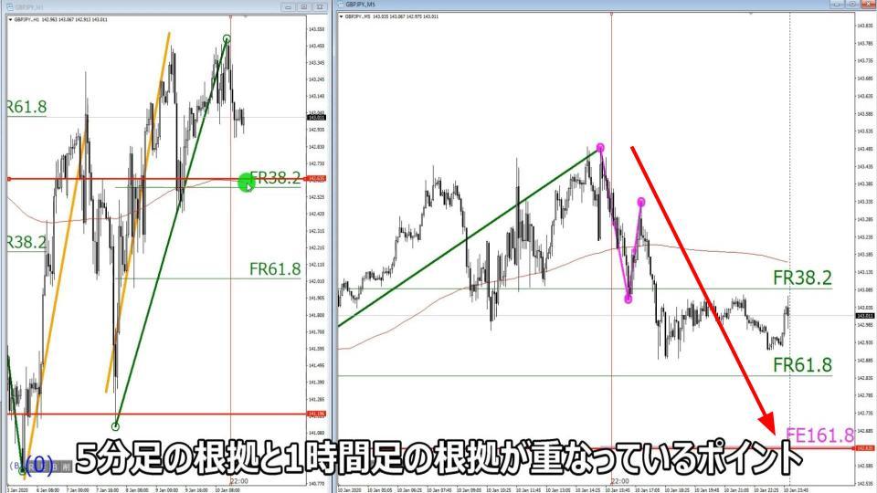 f:id:aoyama_aoyama:20200117152025j:plain