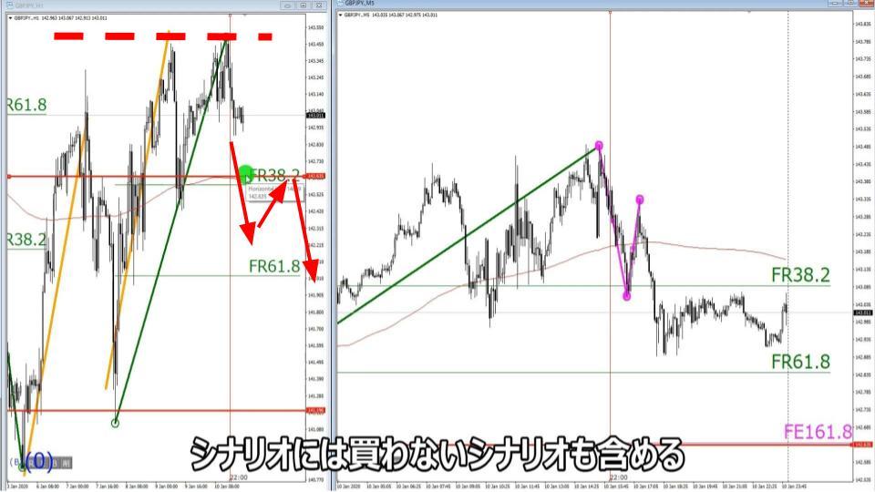 f:id:aoyama_aoyama:20200117152218j:plain