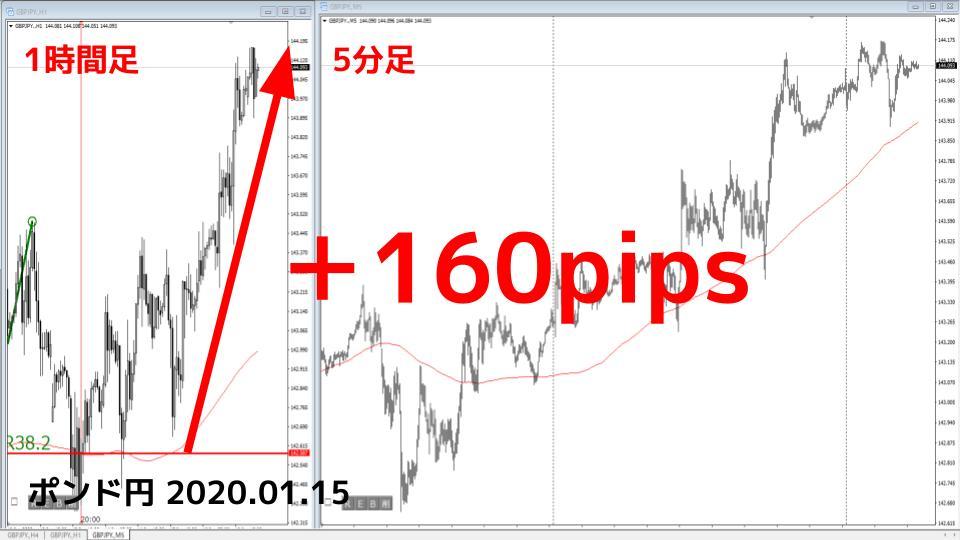 f:id:aoyama_aoyama:20200118162152j:plain