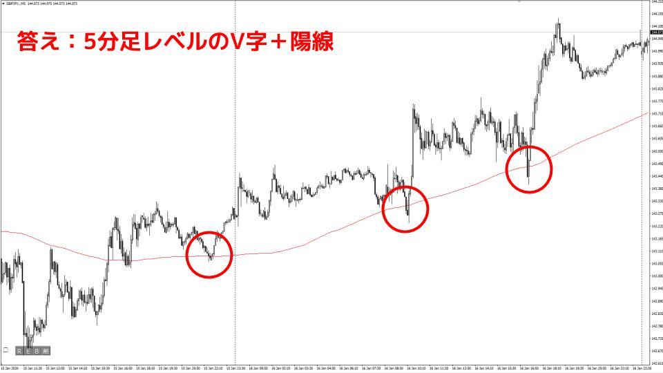 f:id:aoyama_aoyama:20200118165300j:plain