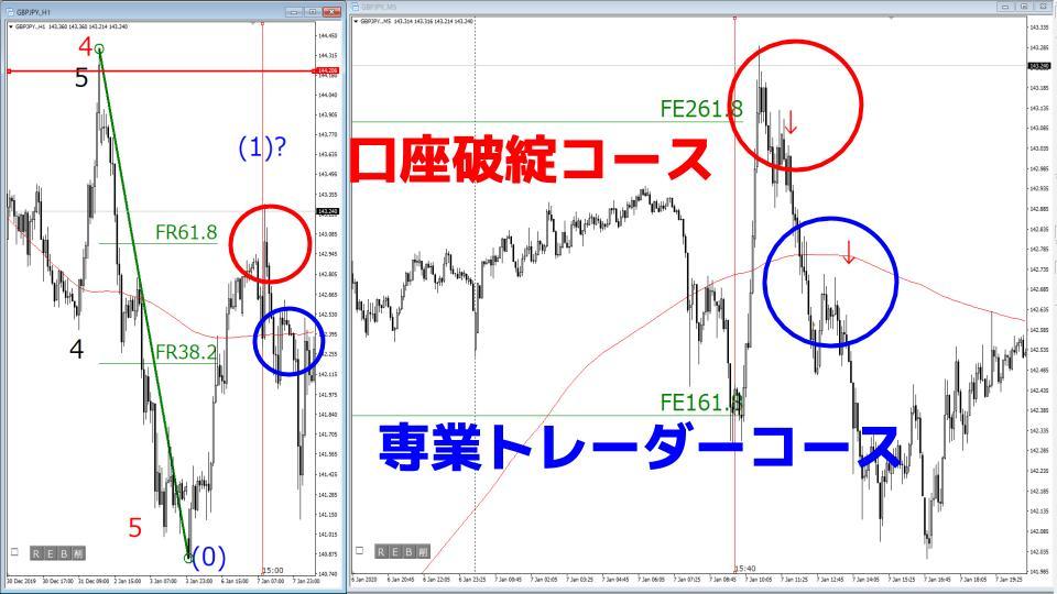 f:id:aoyama_aoyama:20200118201814j:plain