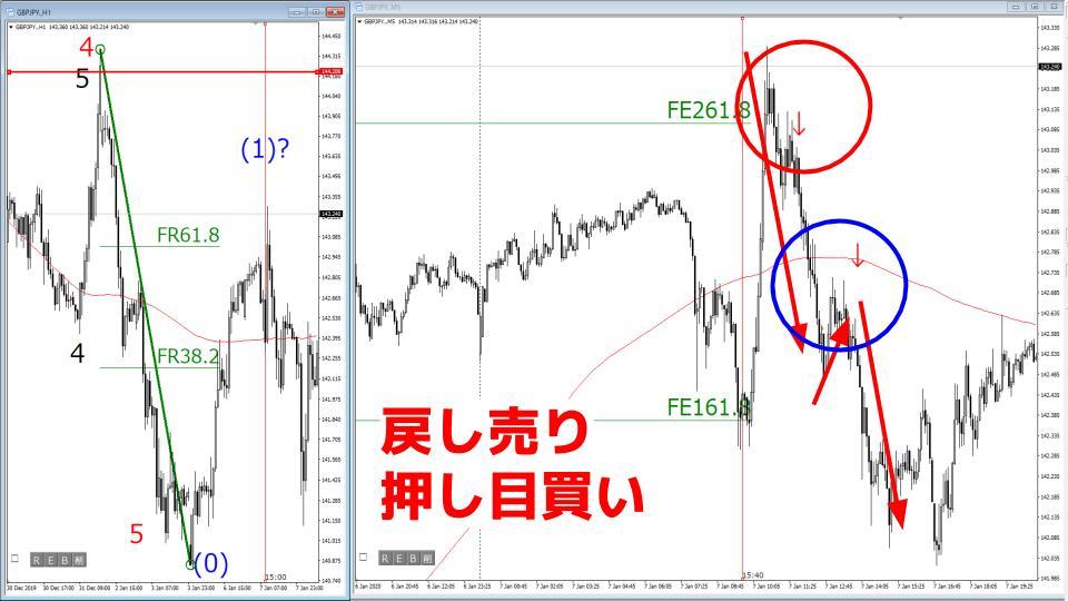 f:id:aoyama_aoyama:20200118202058j:plain