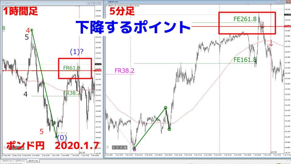 f:id:aoyama_aoyama:20200118202934j:plain
