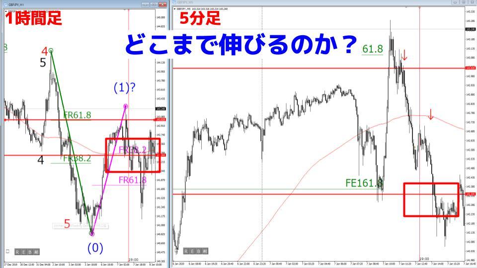 f:id:aoyama_aoyama:20200118203353j:plain