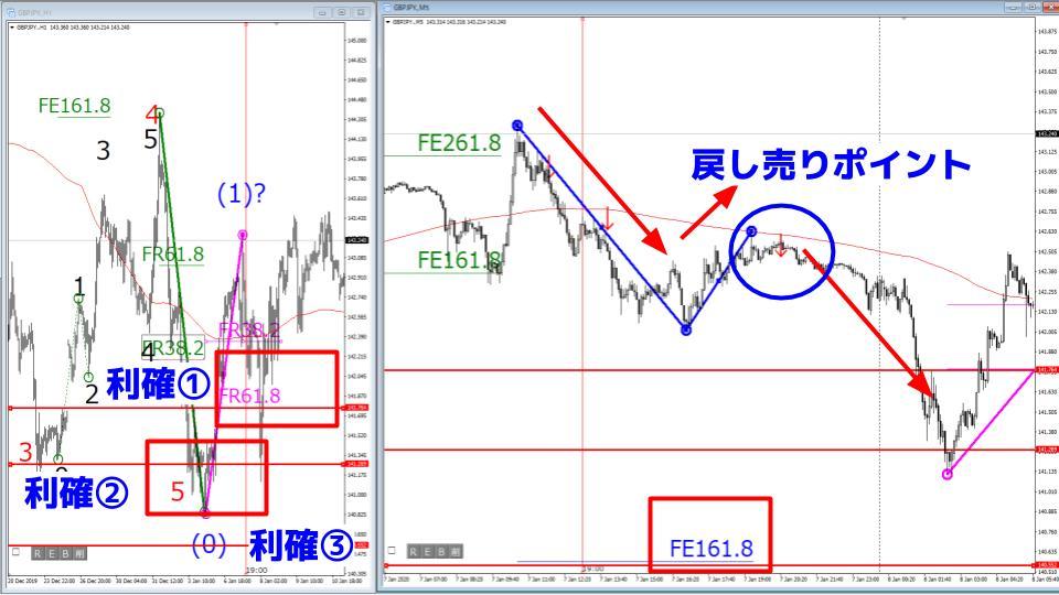 f:id:aoyama_aoyama:20200118203848j:plain