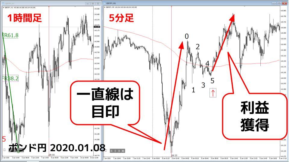 f:id:aoyama_aoyama:20200119041527j:plain