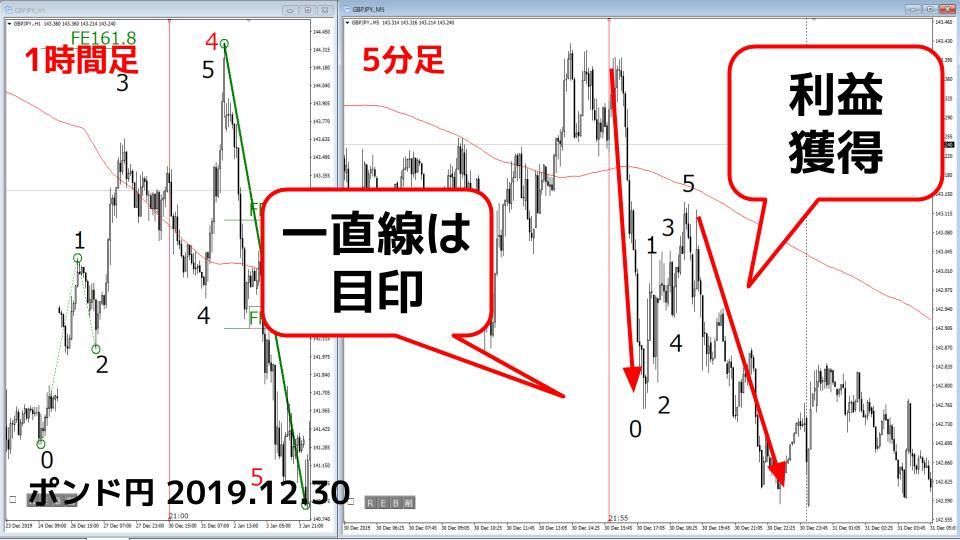 f:id:aoyama_aoyama:20200119042406j:plain