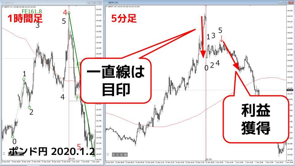 f:id:aoyama_aoyama:20200119042459j:plain