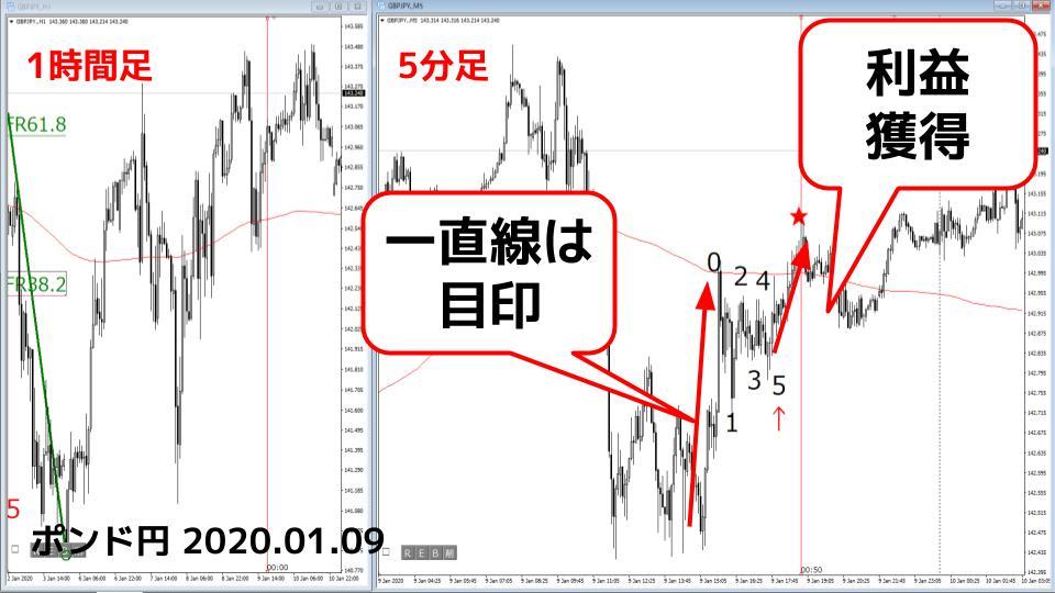 f:id:aoyama_aoyama:20200119042927j:plain