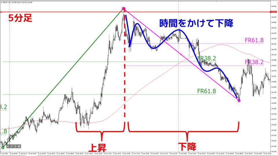 f:id:aoyama_aoyama:20200127233744j:plain