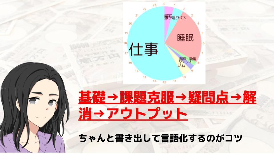 f:id:aoyama_aoyama:20200128155250j:plain