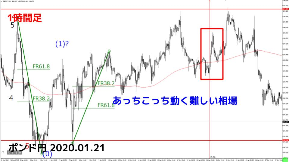 f:id:aoyama_aoyama:20200128202511j:plain