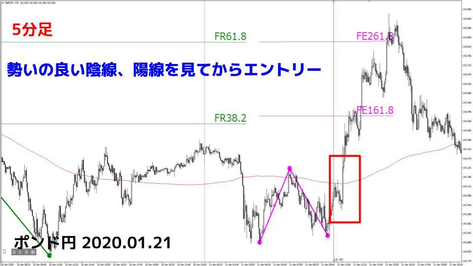 f:id:aoyama_aoyama:20200128202544j:plain