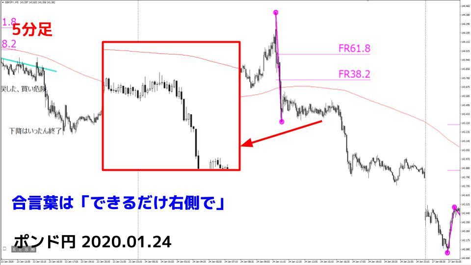 f:id:aoyama_aoyama:20200128202655j:plain