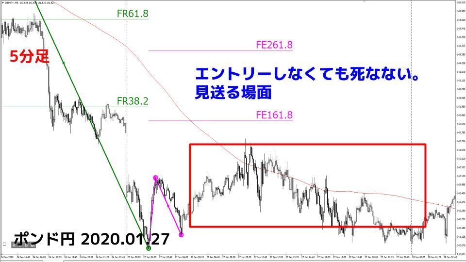 f:id:aoyama_aoyama:20200128202747j:plain