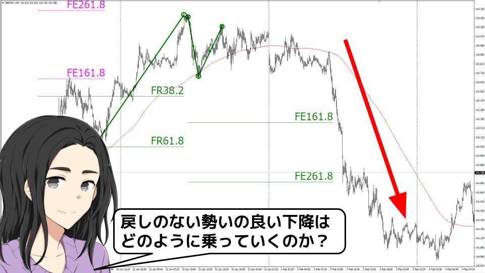 f:id:aoyama_aoyama:20200212115010j:plain