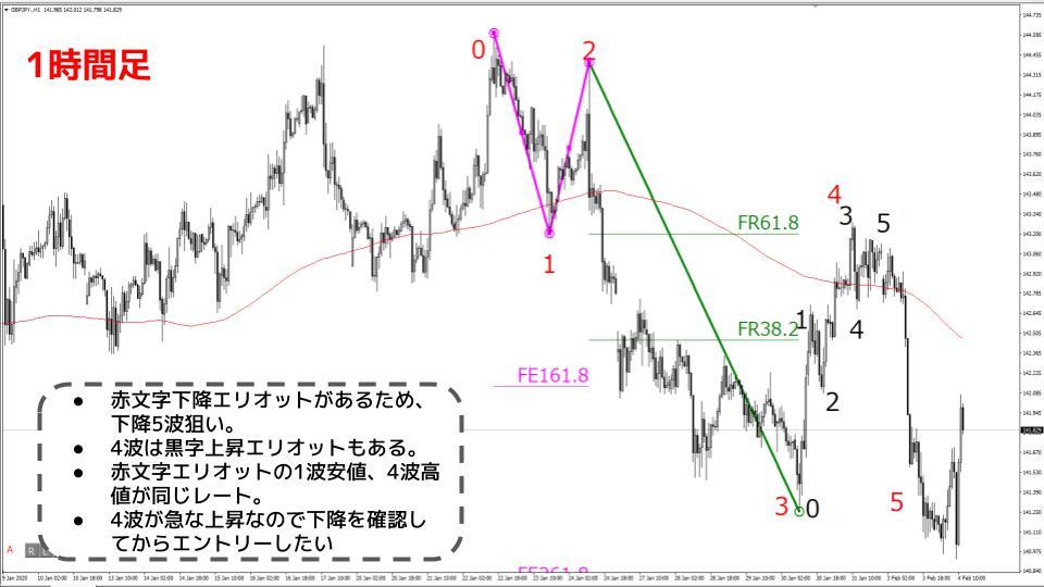 f:id:aoyama_aoyama:20200212115517j:plain