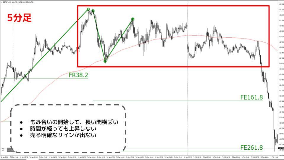 f:id:aoyama_aoyama:20200212115539j:plain