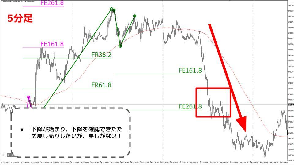 f:id:aoyama_aoyama:20200212115619j:plain