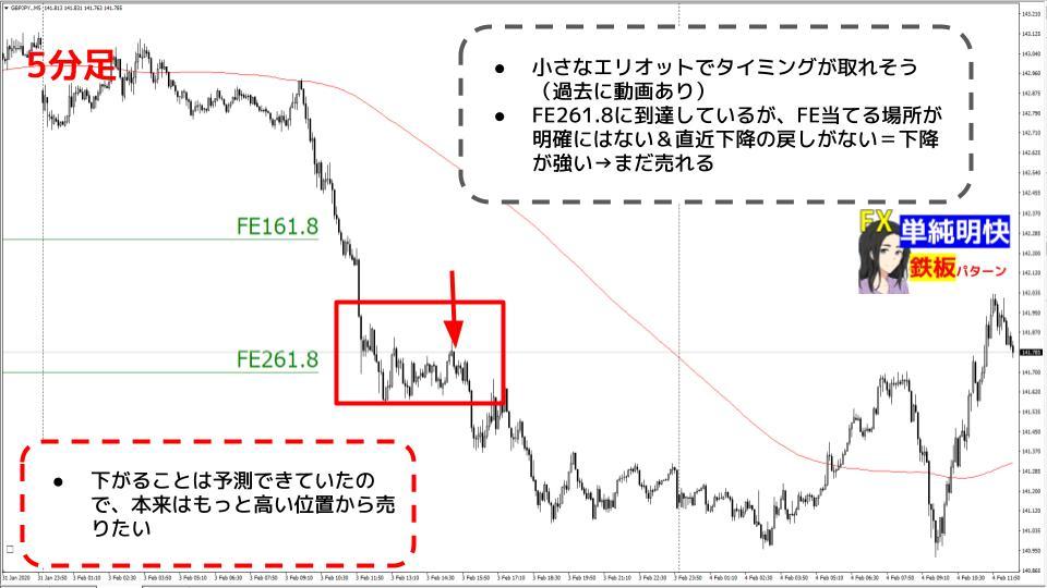 f:id:aoyama_aoyama:20200212115628j:plain