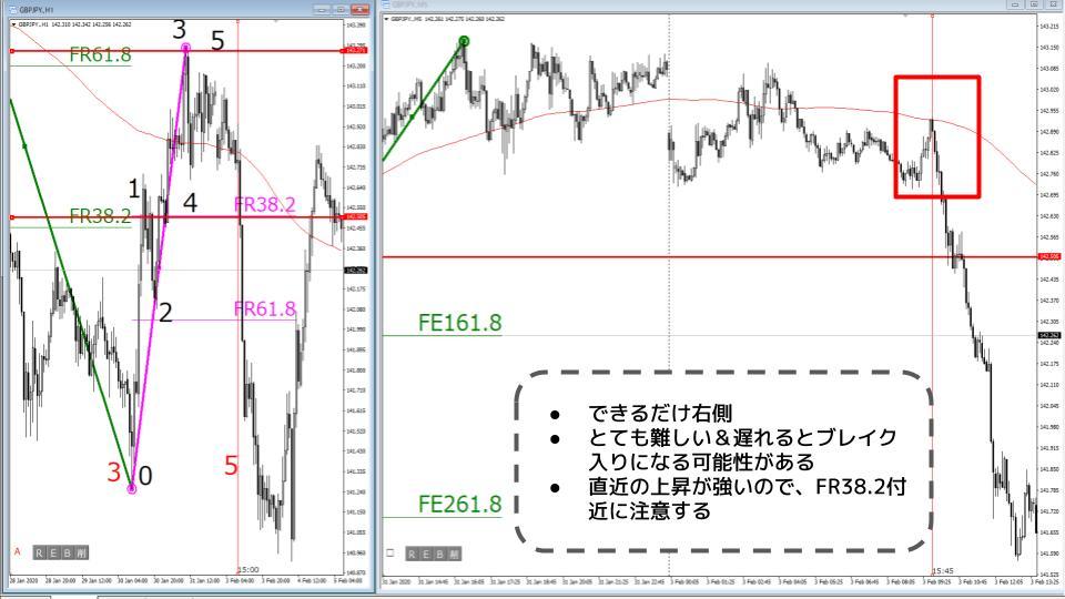 f:id:aoyama_aoyama:20200212115811j:plain