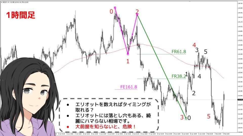 f:id:aoyama_aoyama:20200212160100j:plain