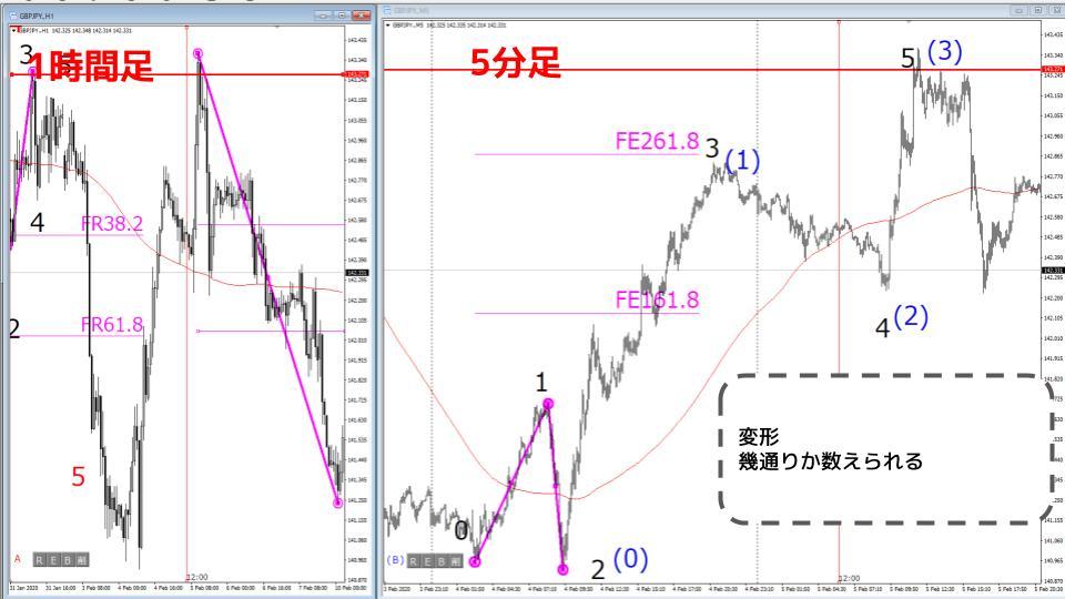 f:id:aoyama_aoyama:20200212160232j:plain