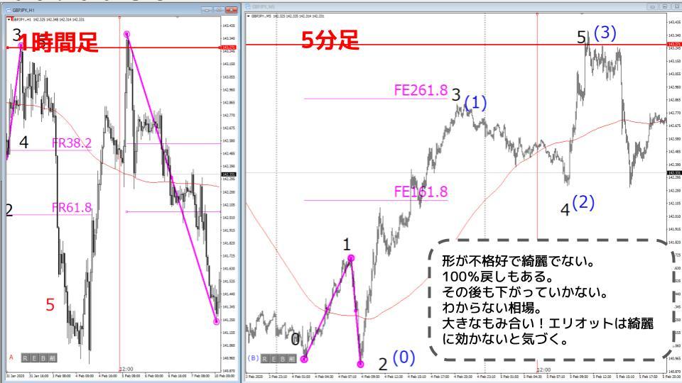 f:id:aoyama_aoyama:20200212160434j:plain