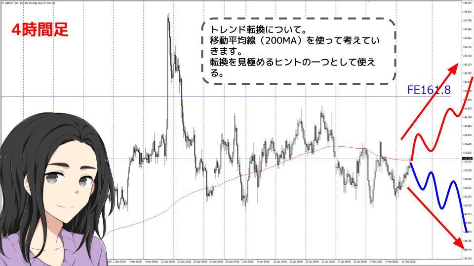 f:id:aoyama_aoyama:20200212212141j:plain