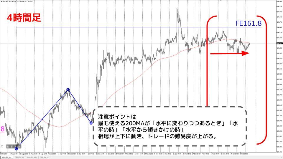 f:id:aoyama_aoyama:20200212212418j:plain