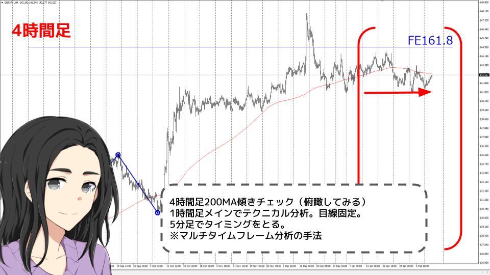 f:id:aoyama_aoyama:20200212212458j:plain