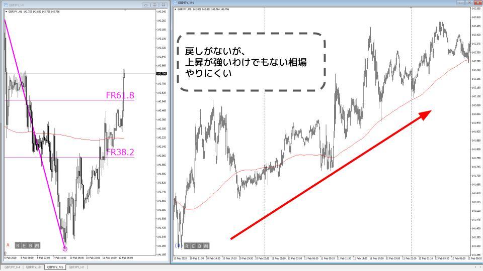 f:id:aoyama_aoyama:20200212212549j:plain