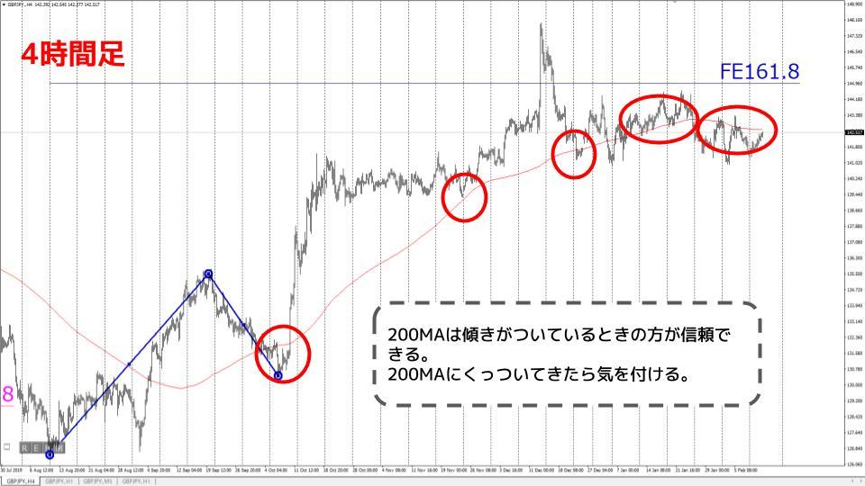 f:id:aoyama_aoyama:20200212212620j:plain