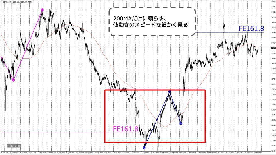 f:id:aoyama_aoyama:20200212212711j:plain
