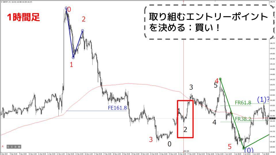f:id:aoyama_aoyama:20200213151446j:plain