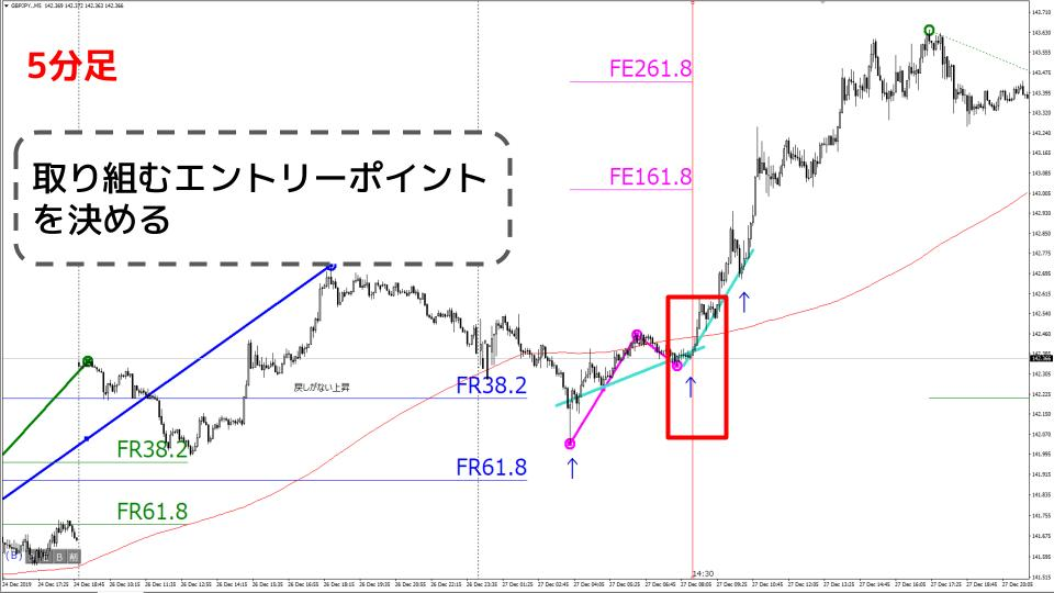 f:id:aoyama_aoyama:20200213151512j:plain