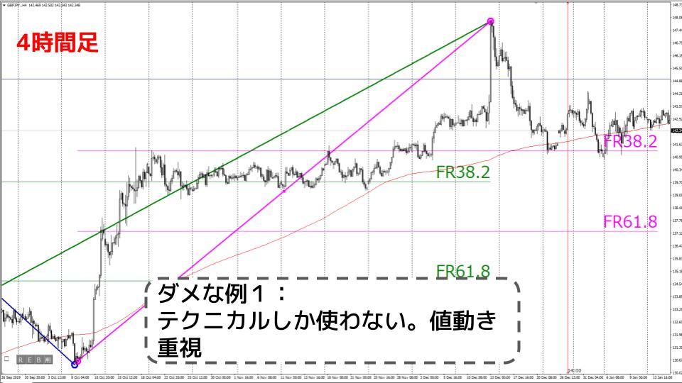 f:id:aoyama_aoyama:20200213151601j:plain