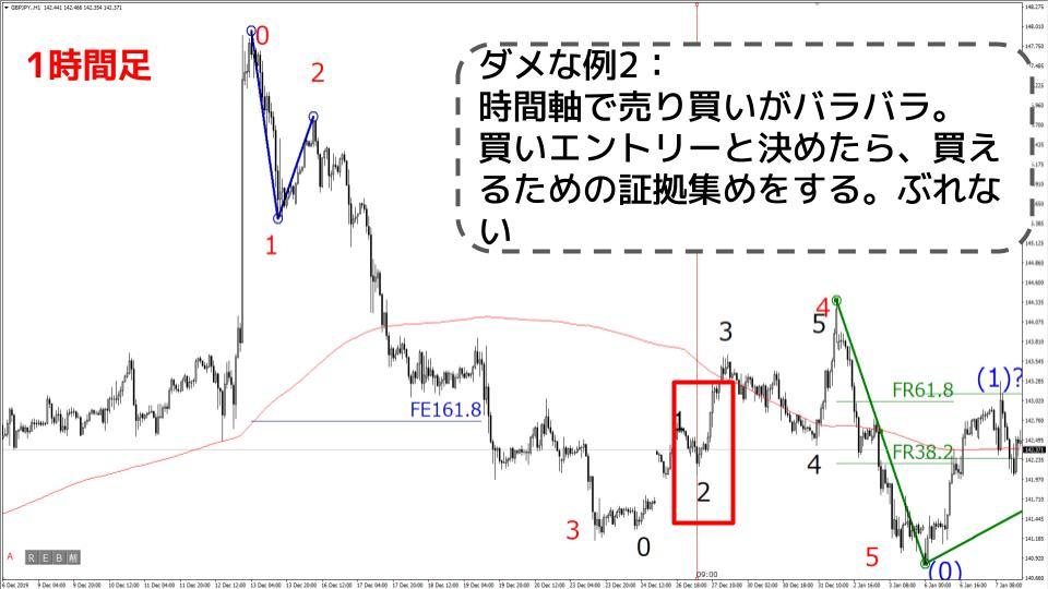 f:id:aoyama_aoyama:20200213151610j:plain