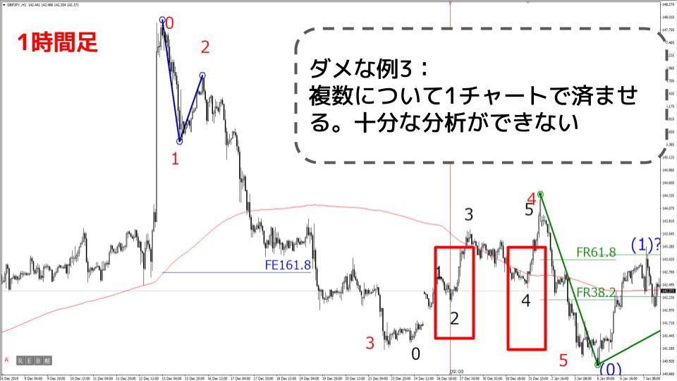 f:id:aoyama_aoyama:20200213151648j:plain